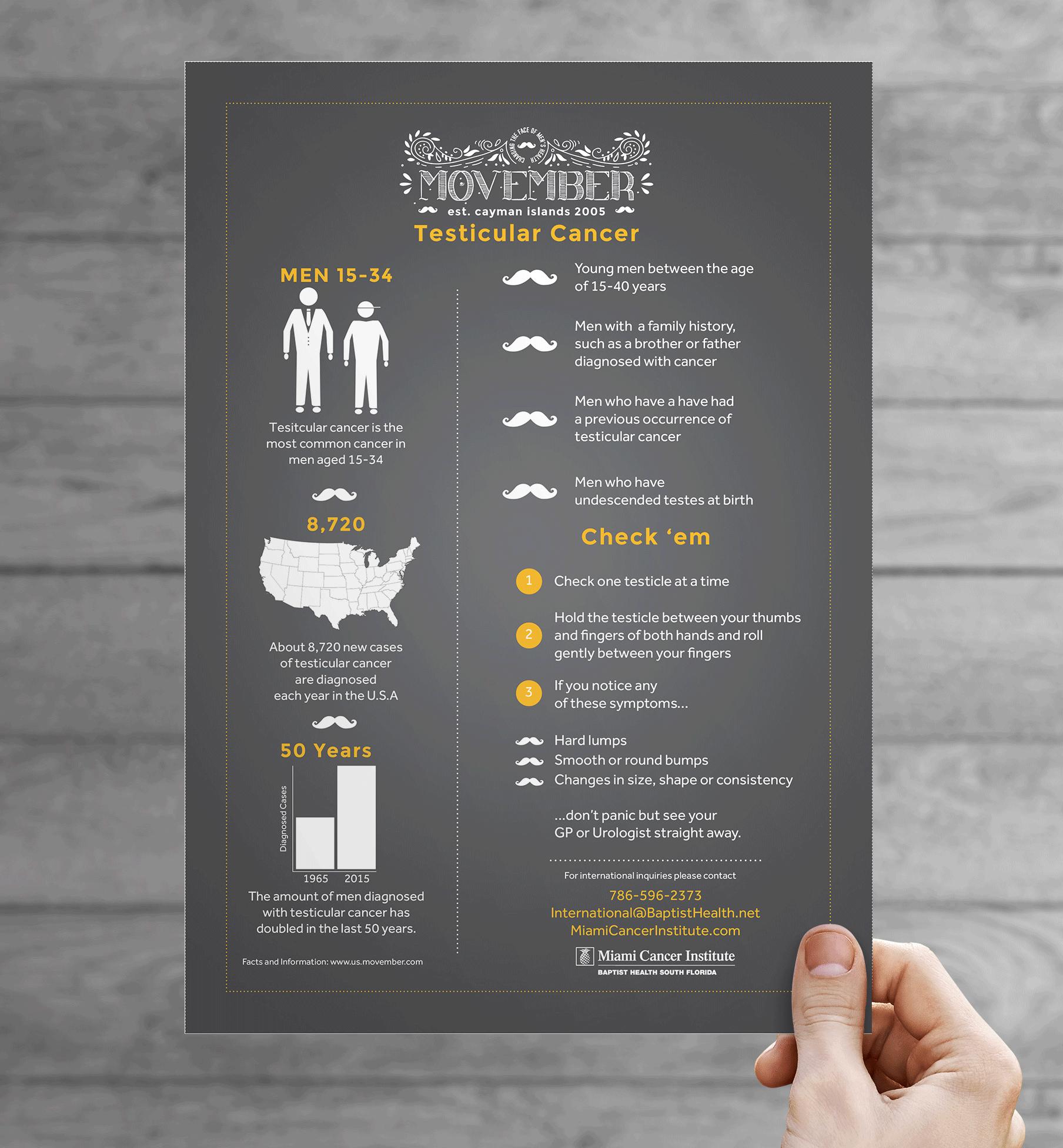 Movember-Infograpic-2016