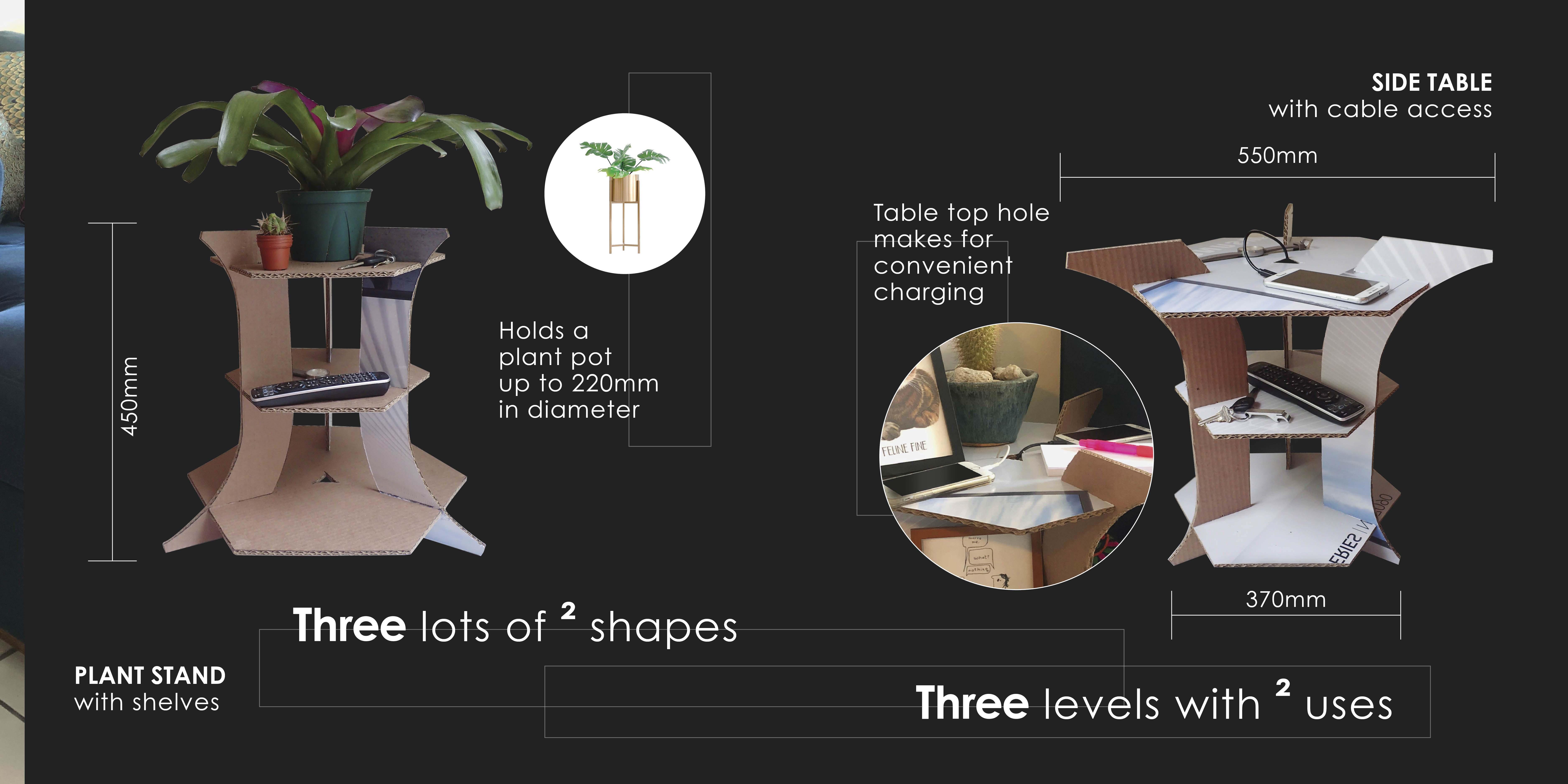 Three2 Presentation2